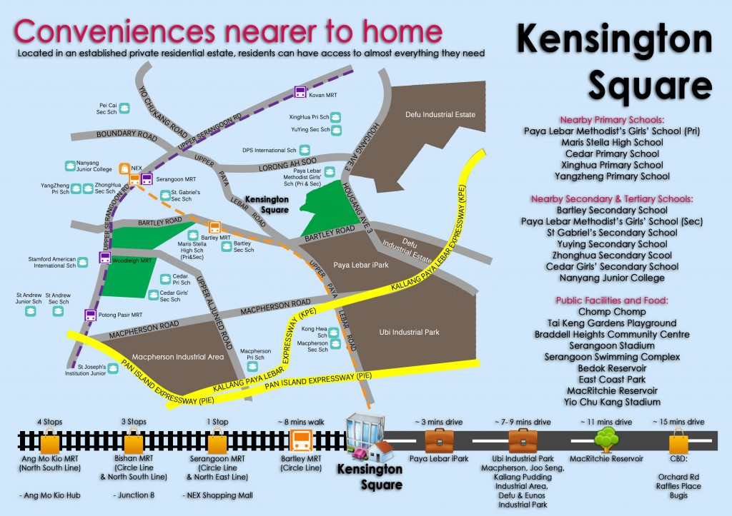 Kensington Square Flyer - back