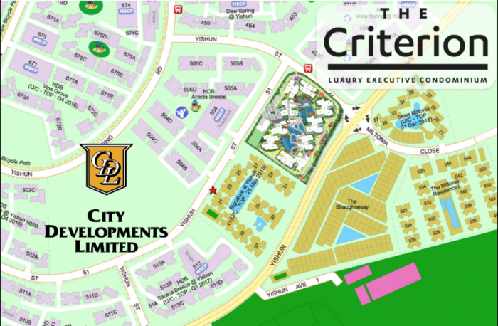 criterion ec map