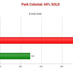 PARK COLONIAL REVIEW