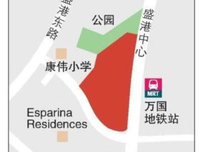 SENGKANG CENTRAL RESIDENCES SHOWFLAT LOCATION